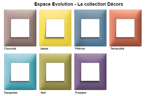 La collection D